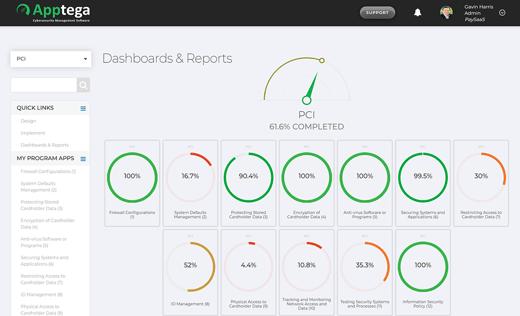 PCI DSS Compliance Dashboard